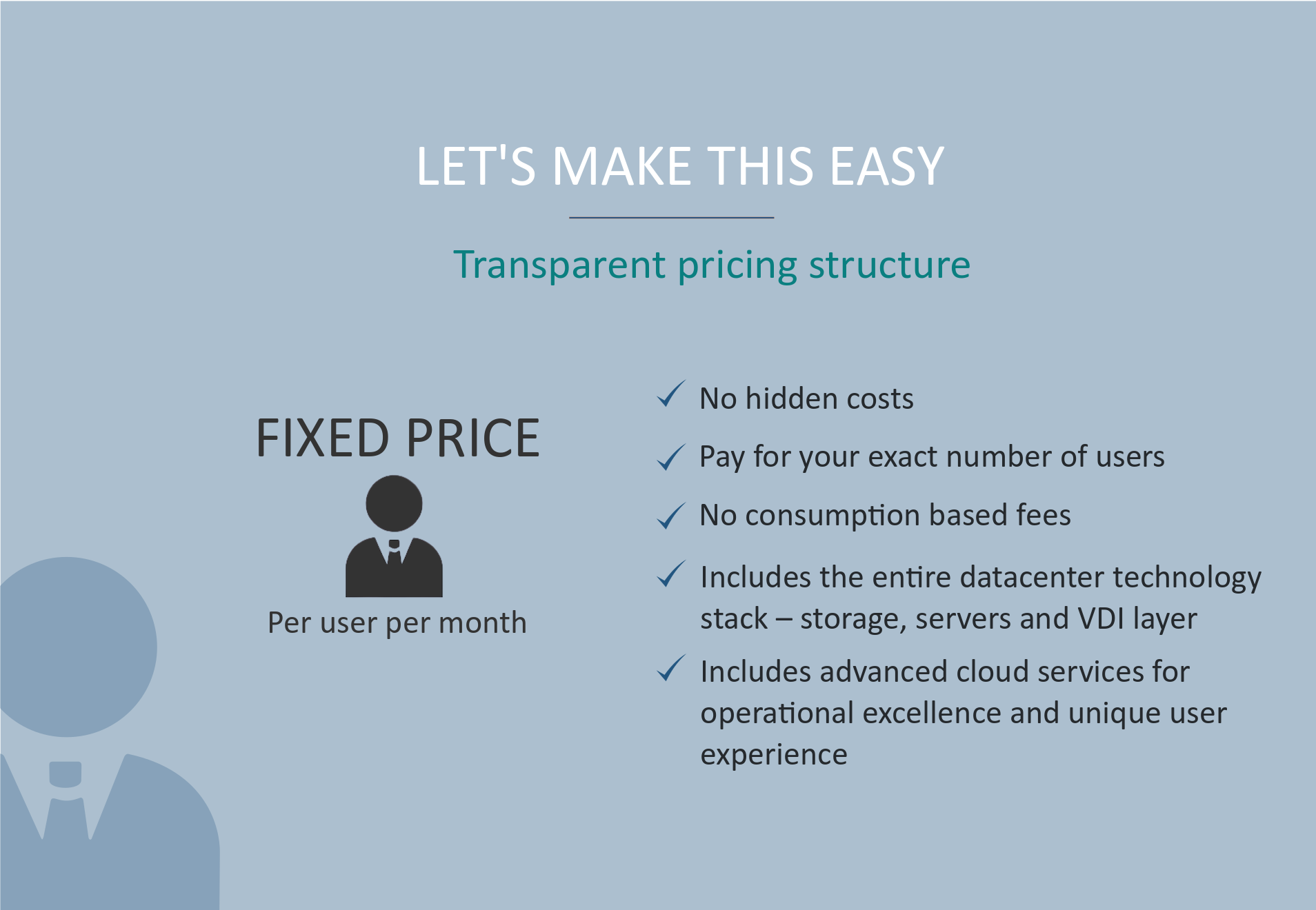 Lean-On pricing